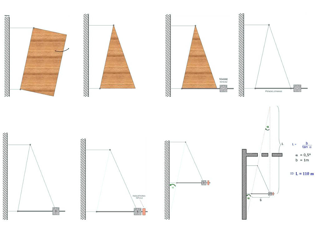 macht unter der haube august 2018. Black Bedroom Furniture Sets. Home Design Ideas
